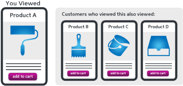 Product recommendation engines